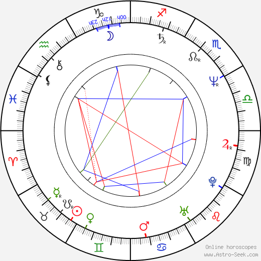 Whip Hubley Birth Chart Horoscope Date Of Birth Astro