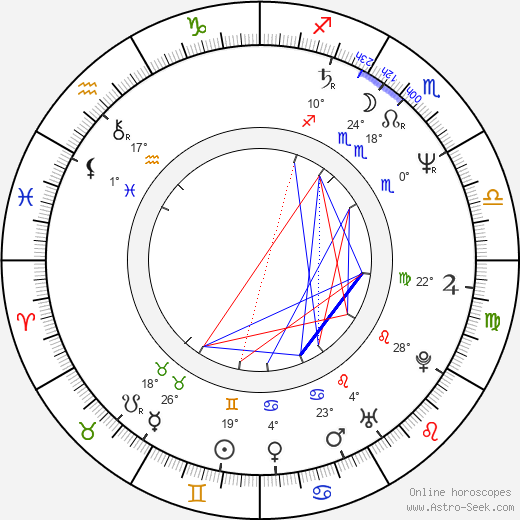 Adam Bauman birth chart, biography, wikipedia 2020, 2021