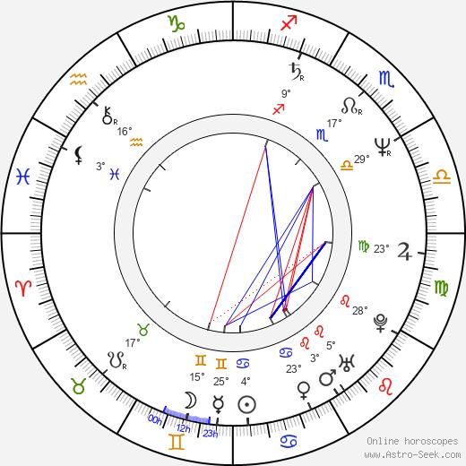 Al Ashton birth chart, biography, wikipedia 2020, 2021