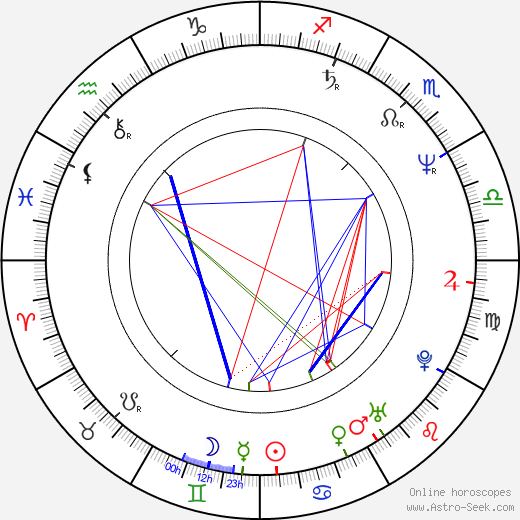 Al Ashton birth chart, Al Ashton astro natal horoscope, astrology