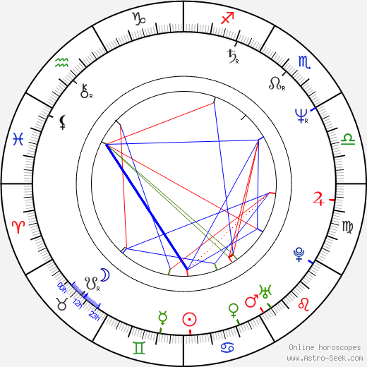 Angela Roy tema natale, oroscopo, Angela Roy oroscopi gratuiti, astrologia
