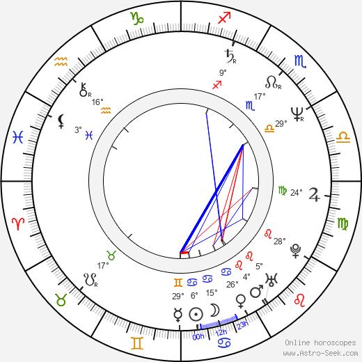 Bea Fiedler birth chart, biography, wikipedia 2020, 2021