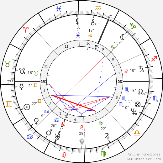 Carol Schlosberg birth chart, biography, wikipedia 2019, 2020