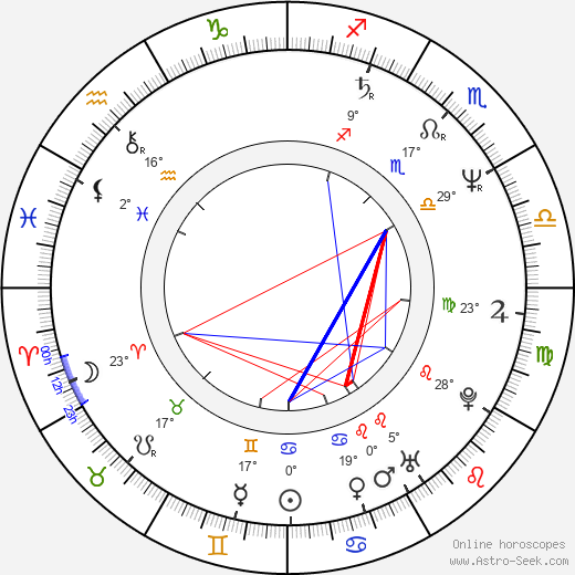 Cinzia Monreale birth chart, biography, wikipedia 2019, 2020