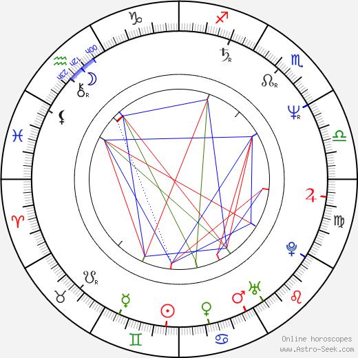 Clio Goldsmith astro natal birth chart, Clio Goldsmith horoscope, astrology
