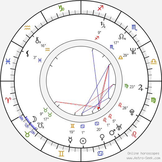 Darrell Mapson birth chart, biography, wikipedia 2018, 2019