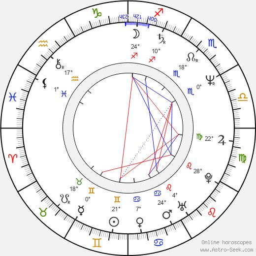 David Thomson birth chart, biography, wikipedia 2020, 2021
