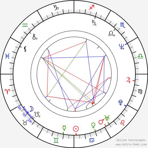 Frances McDormand astro natal birth chart, Frances McDormand horoscope, astrology