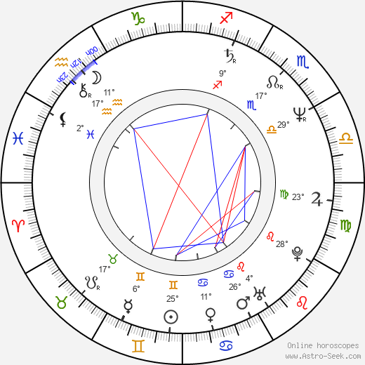 Ian Buchanan birth chart, biography, wikipedia 2019, 2020