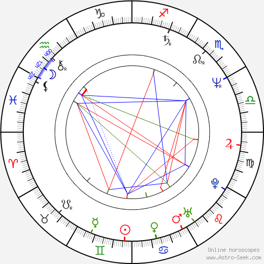 Jack Wouterse birth chart, Jack Wouterse astro natal horoscope, astrology