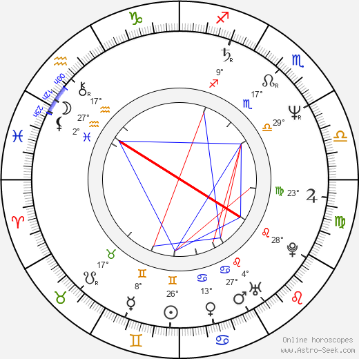Jon Gries birth chart, biography, wikipedia 2018, 2019