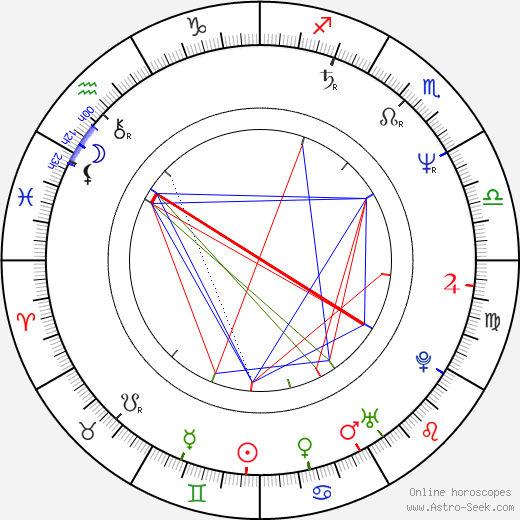 Jon Gries astro natal birth chart, Jon Gries horoscope, astrology