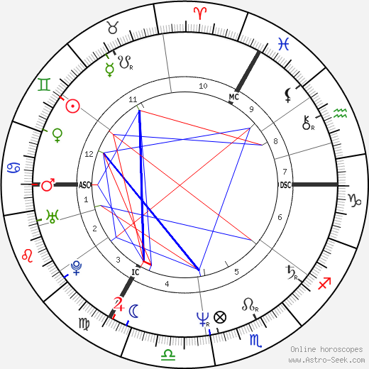 Junior Giscombe tema natale, oroscopo, Junior Giscombe oroscopi gratuiti, astrologia
