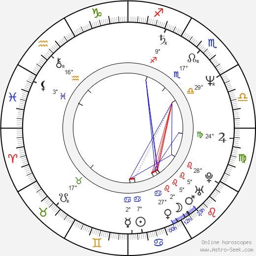 Leslie Browne birth chart, biography, wikipedia 2019, 2020