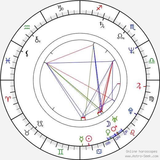 Leslie Browne birth chart, Leslie Browne astro natal horoscope, astrology
