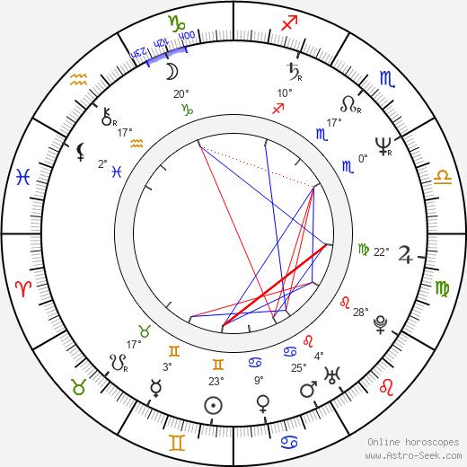 Mona Simpson birth chart, biography, wikipedia 2018, 2019