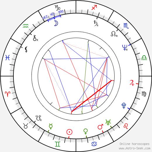 Mona Simpson astro natal birth chart, Mona Simpson horoscope, astrology