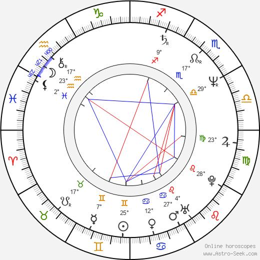 Phyllida Lloyd birth chart, biography, wikipedia 2020, 2021