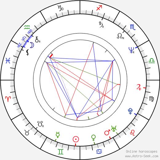 Phyllida Lloyd birth chart, Phyllida Lloyd astro natal horoscope, astrology