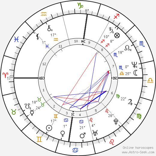 Scott Adams tema natale, biography, Biografia da Wikipedia 2020, 2021