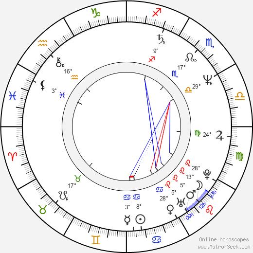 Silvio Orlando birth chart, biography, wikipedia 2020, 2021