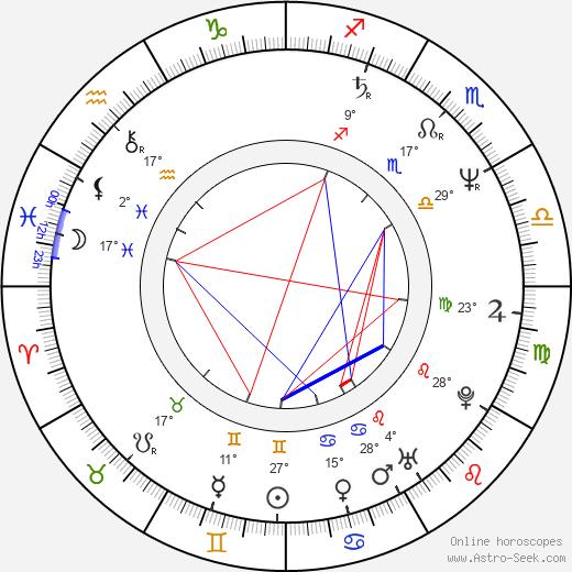 Simon Treves birth chart, biography, wikipedia 2018, 2019