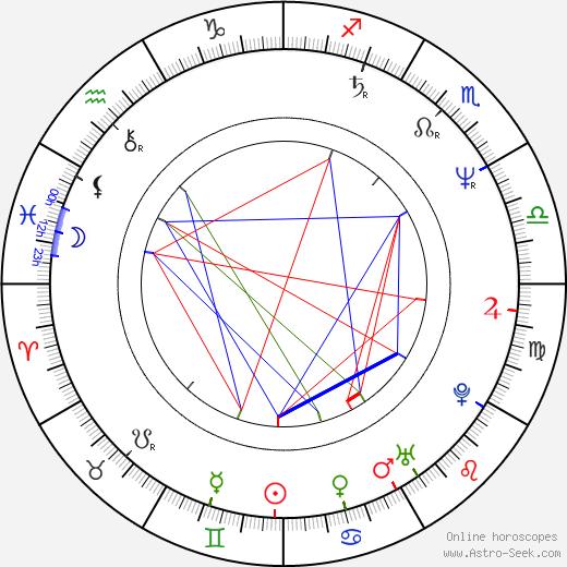 Simon Treves astro natal birth chart, Simon Treves horoscope, astrology