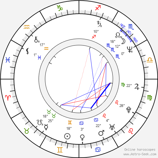Stan Fortuna birth chart, biography, wikipedia 2019, 2020