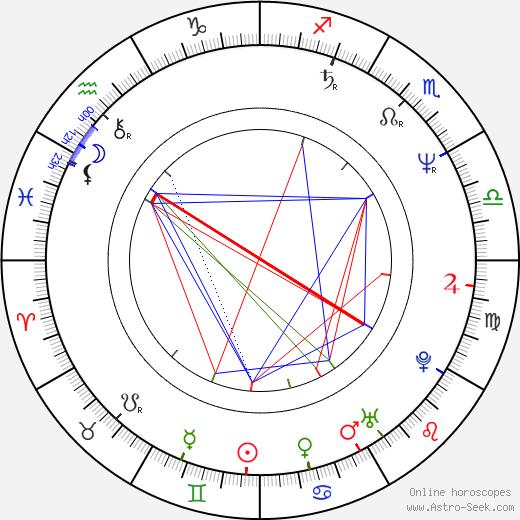 Stephen Shellen birth chart, Stephen Shellen astro natal horoscope, astrology
