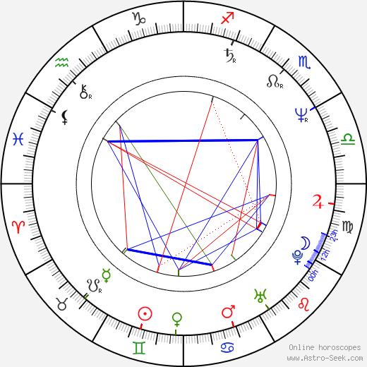 Sue Hodge astro natal birth chart, Sue Hodge horoscope, astrology