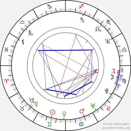 Tai Chung Kim tema natale, oroscopo, Tai Chung Kim oroscopi gratuiti, astrologia