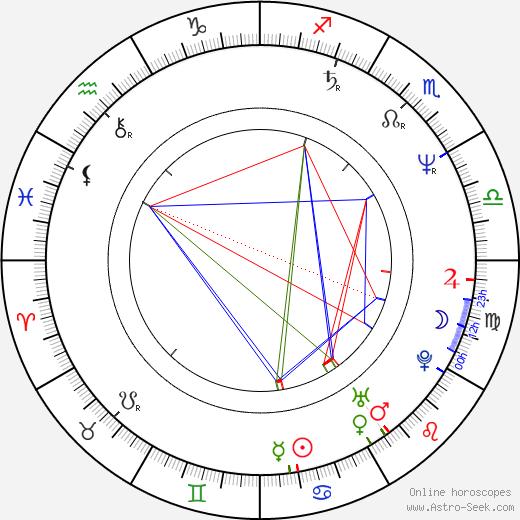 Aleksandra Yakovleva-Aasmyae birth chart, Aleksandra Yakovleva-Aasmyae astro natal horoscope, astrology