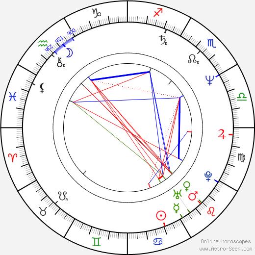 Andreas Kaufmann tema natale, oroscopo, Andreas Kaufmann oroscopi gratuiti, astrologia