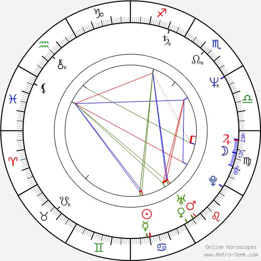 Bret Hart birth chart, Bret Hart astro natal horoscope, astrology