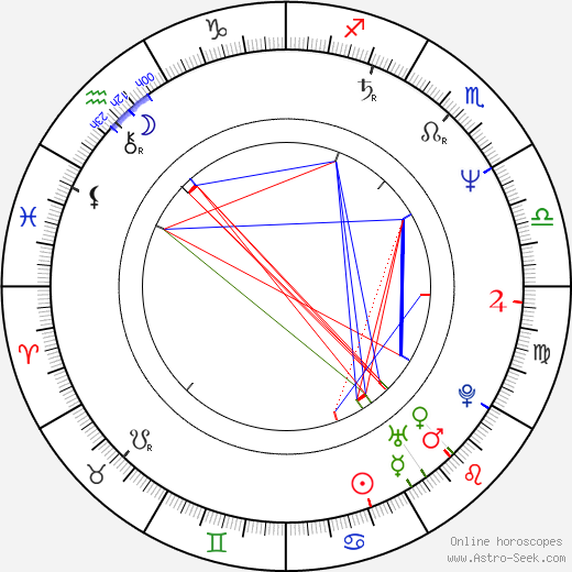 Cameron Crowe astro natal birth chart, Cameron Crowe horoscope, astrology