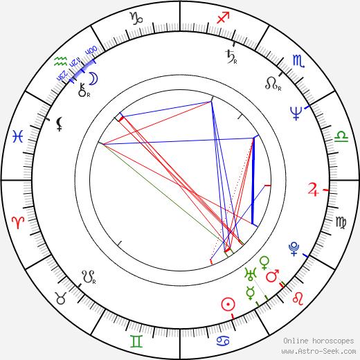 Cameron Crowe tema natale, oroscopo, Cameron Crowe oroscopi gratuiti, astrologia