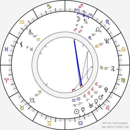 Carlos Cavazo birth chart, biography, wikipedia 2020, 2021