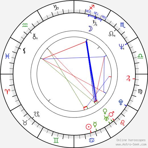 Carlos Cavazo birth chart, Carlos Cavazo astro natal horoscope, astrology