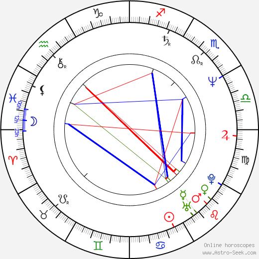 Eija Vilpas birth chart, Eija Vilpas astro natal horoscope, astrology