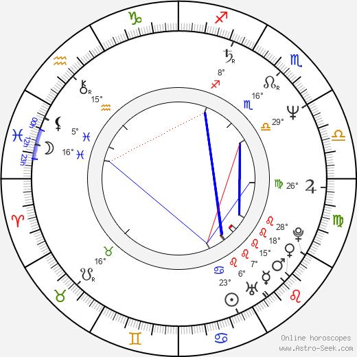 Faye Grant birth chart, biography, wikipedia 2019, 2020