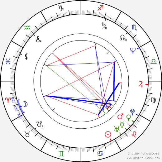 Gary Michael Smith birth chart, Gary Michael Smith astro natal horoscope, astrology