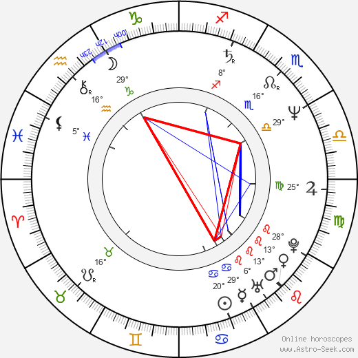 Gregory Dark birth chart, biography, wikipedia 2019, 2020