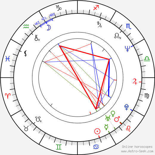 Gregory Dark astro natal birth chart, Gregory Dark horoscope, astrology