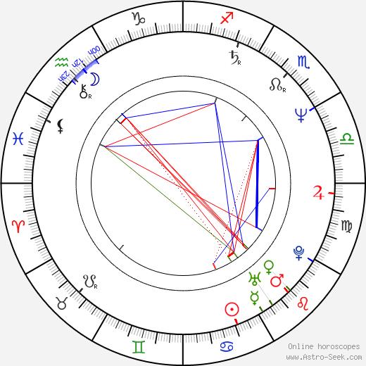 Jane Hamilton tema natale, oroscopo, Jane Hamilton oroscopi gratuiti, astrologia