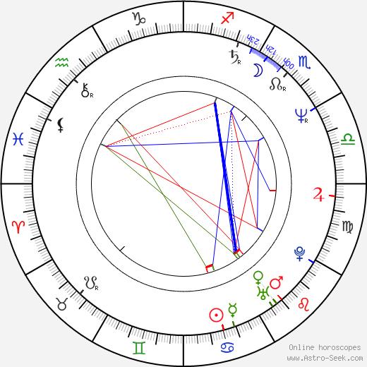 Jonathan Dayton astro natal birth chart, Jonathan Dayton horoscope, astrology