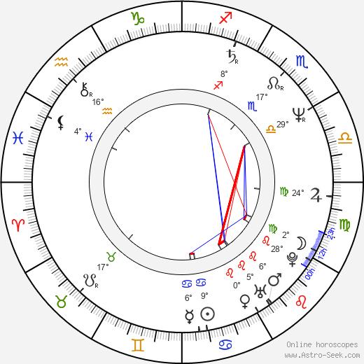 Lisa Blount birth chart, biography, wikipedia 2019, 2020