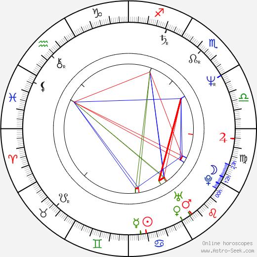 Lisa Blount astro natal birth chart, Lisa Blount horoscope, astrology