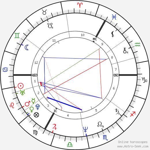 Marie-Rose Hamtiaux tema natale, oroscopo, Marie-Rose Hamtiaux oroscopi gratuiti, astrologia