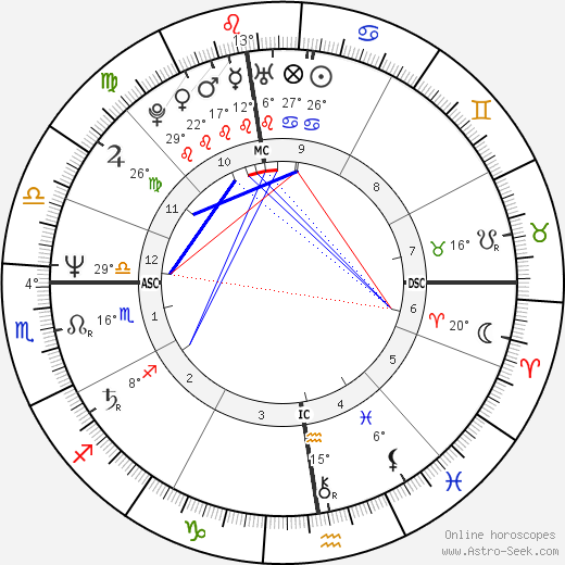 Patrick Berhault birth chart, biography, wikipedia 2017, 2018