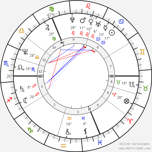 Paul Merton birth chart, biography, wikipedia 2018, 2019